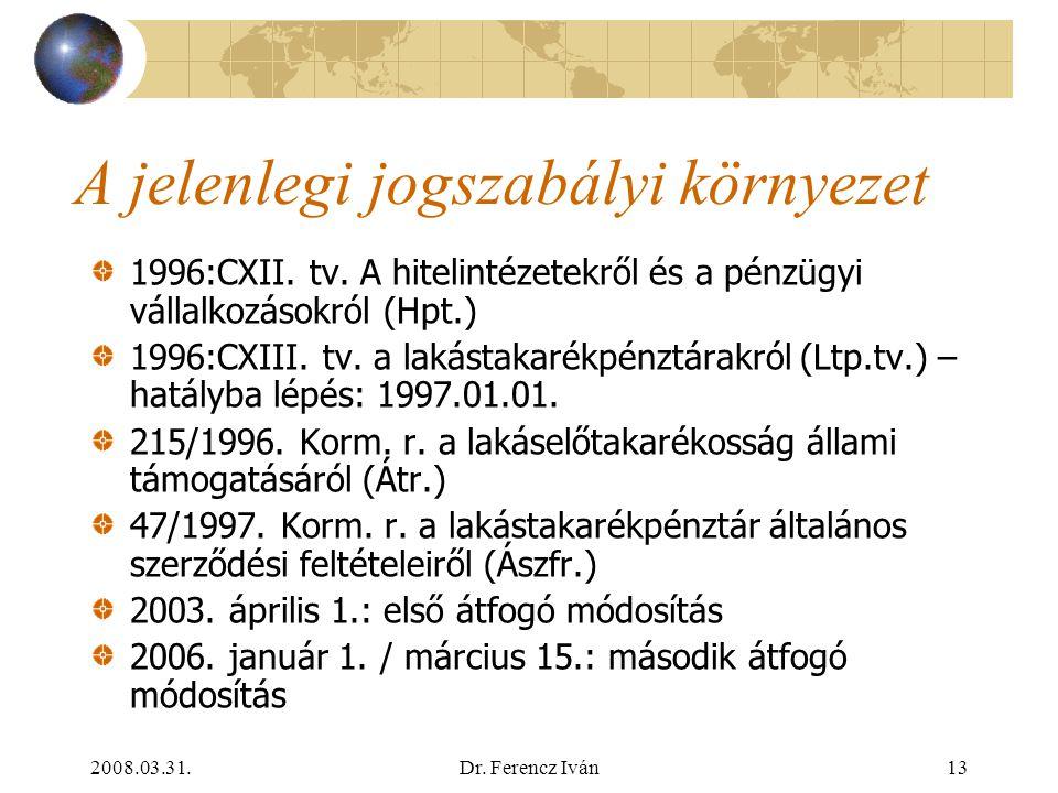 """2008.03.31.Dr. Ferencz Iván12 Magyarországi előzmények I. vh. után: állami szerepvállalás """"a lakásínség megszüntetésére"""" 1941. évi IV. tc. az építőtak"""