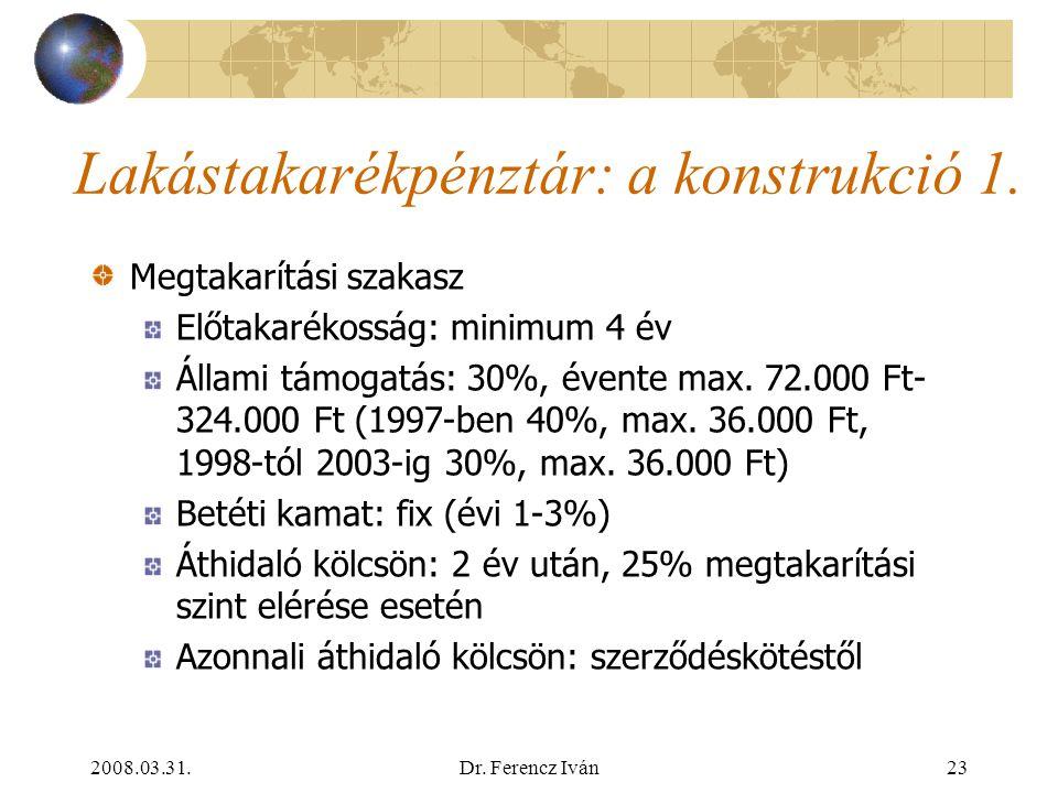 2008.03.31.Dr. Ferencz Iván22 Lakástakarékpénztár: lakáscél 2. szövetkezeti vagy társasházi közös tulajdonú épületrészek felújítása, korszerűsítése pé
