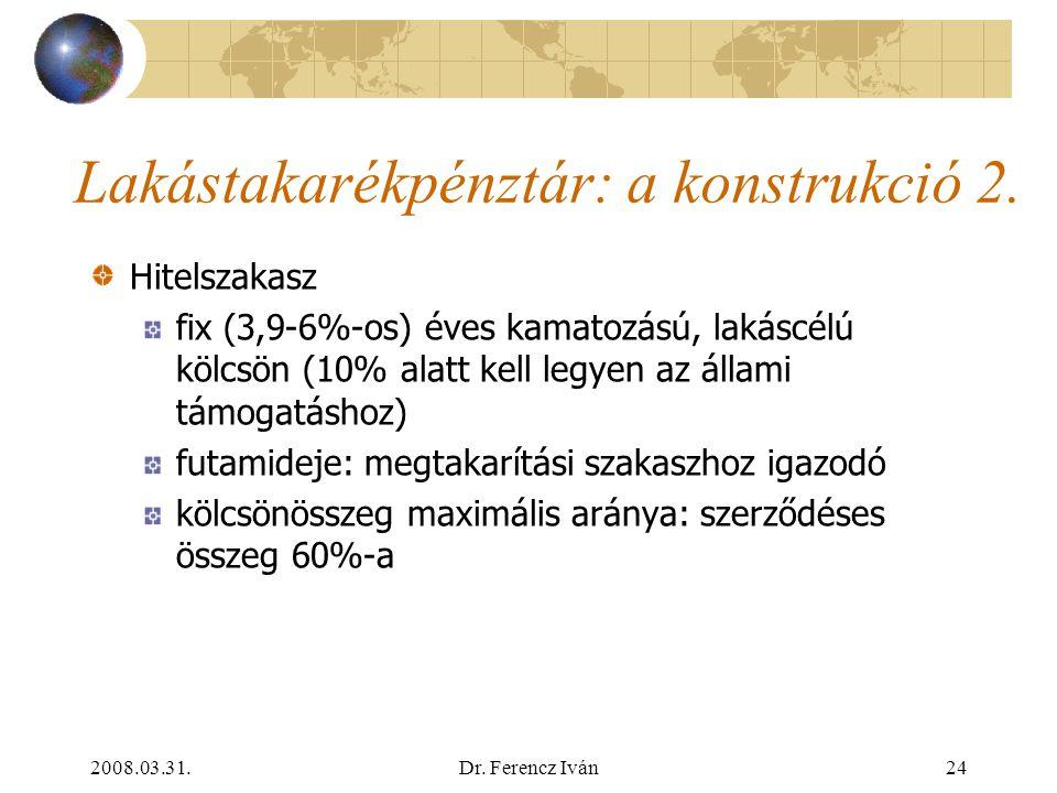 2008.03.31.Dr. Ferencz Iván23 Lakástakarékpénztár: a konstrukció 1. Megtakarítási szakasz Előtakarékosság: minimum 4 év Állami támogatás: 30%, évente