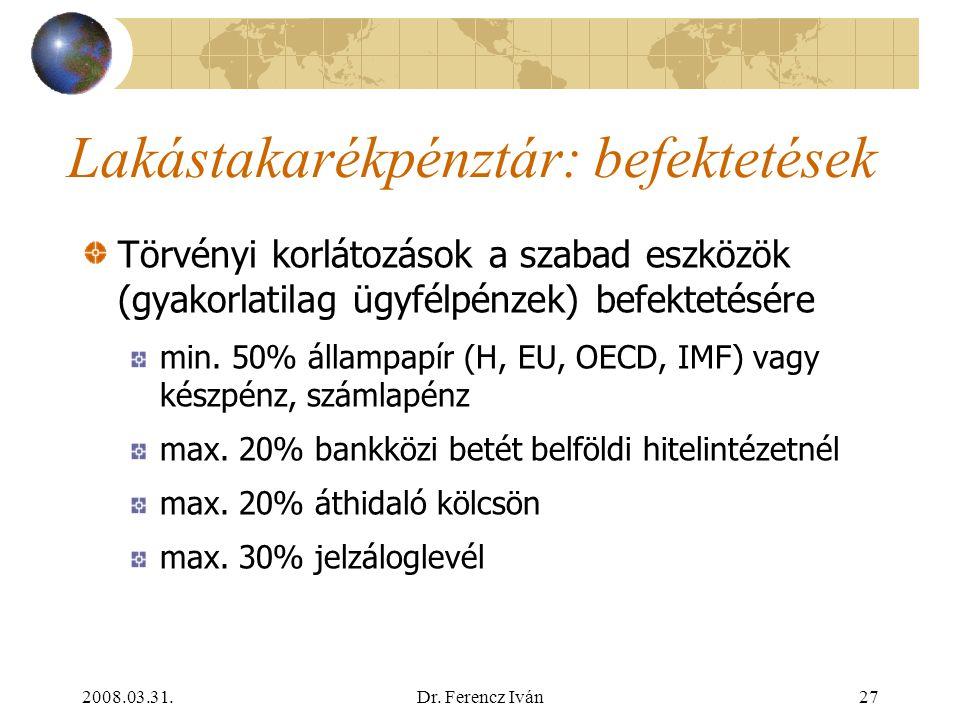 2008.03.31.Dr. Ferencz Iván26 A szerződéses összeg Fogalma: a megtakarítások, az állami támogatások, a betéti kamatok és a lakáskölcsön együttes össze