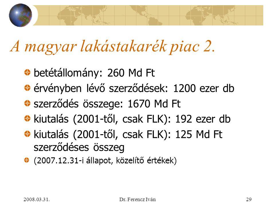 2008.03.31.Dr. Ferencz Iván28 A magyar lakástakarék piac 1997-ben három pénztár indult 1998-tól 2002-ig négy pénztár működött 2002. 09. 01.: a Lakáska