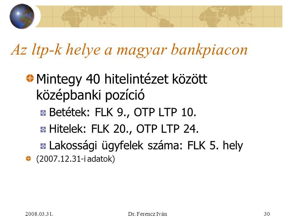 2008.03.31.Dr. Ferencz Iván29 A magyar lakástakarék piac 2. betétállomány: 260 Md Ft érvényben lévő szerződések: 1200 ezer db szerződés összege: 1670