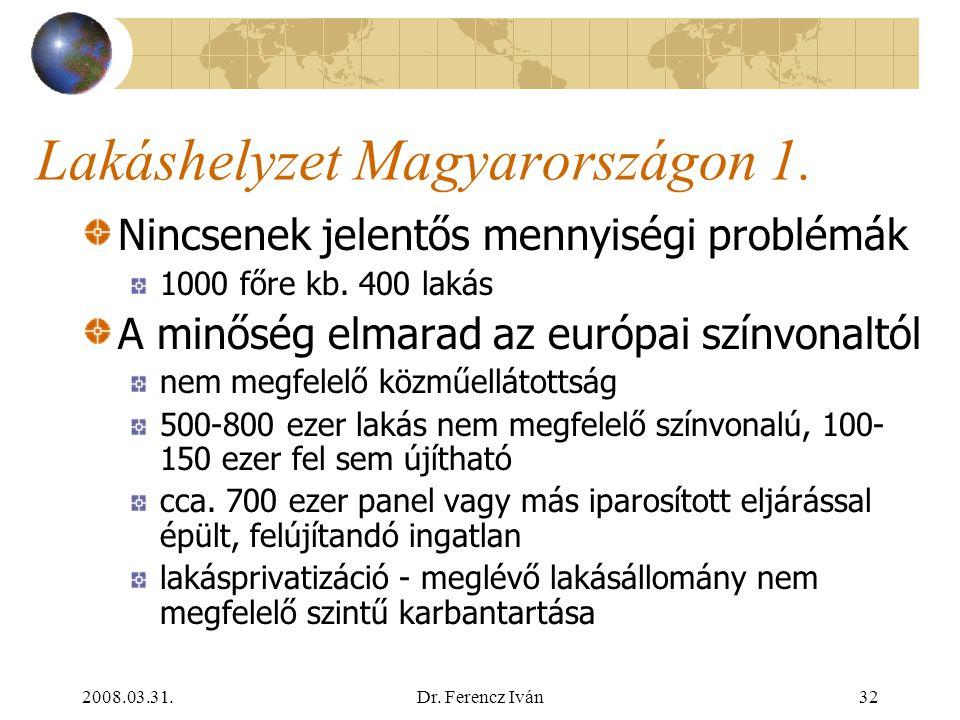 """2008.03.31.Dr. Ferencz Iván31 A """"háromlábú"""" finanszírozás Önerő Lakás-előtakarékosság Hitelek  hitelintézeti: támogatott  hitelintézeti: piaci  szo"""
