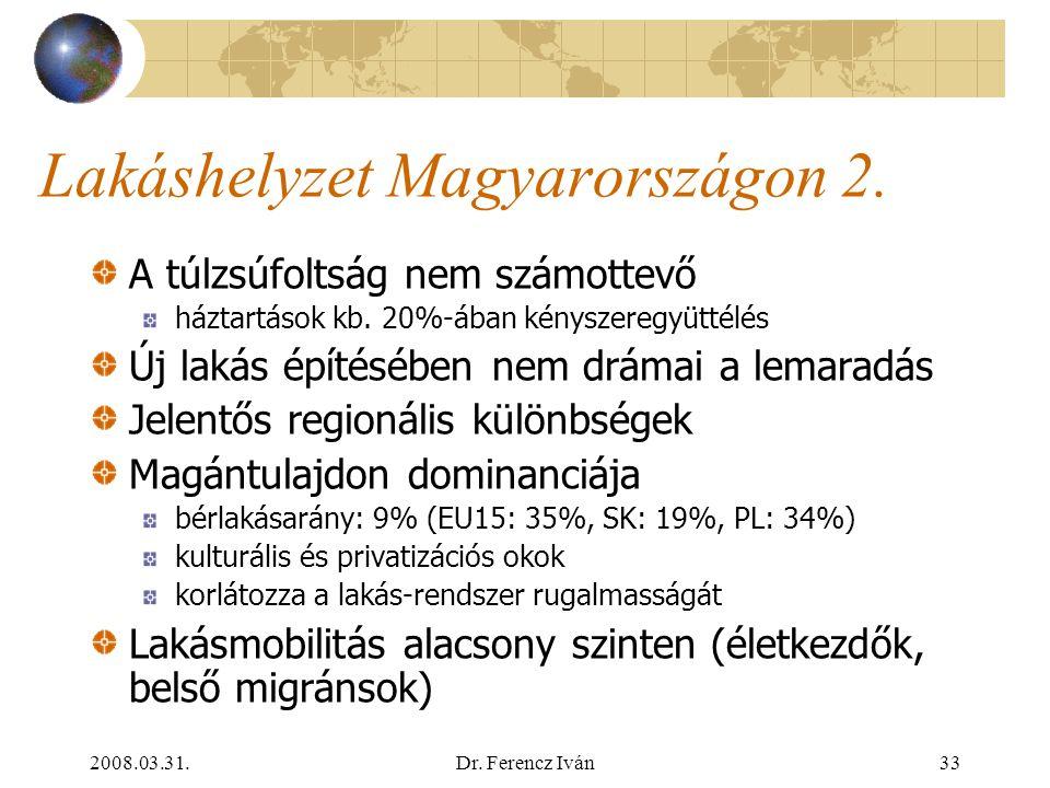 2008.03.31.Dr. Ferencz Iván32 Lakáshelyzet Magyarországon 1. Nincsenek jelentős mennyiségi problémák 1000 főre kb. 400 lakás A minőség elmarad az euró