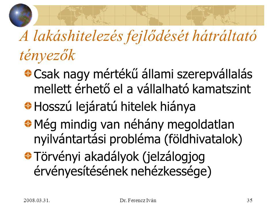 2008.03.31.Dr. Ferencz Iván34 A lakásfinanszírozás arányai Finanszírozás főként magánerőből Az EU átlaggal fordított finanszírozási arányok Saját erőH