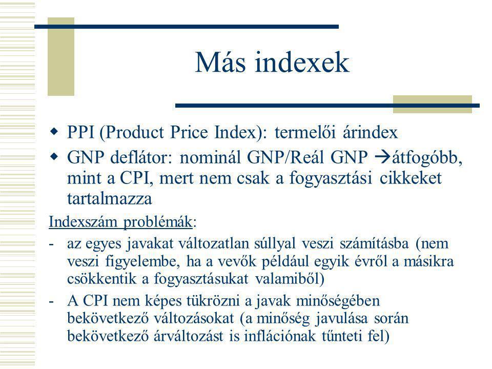 Más indexek  PPI (Product Price Index): termelői árindex  GNP deflátor: nominál GNP/Reál GNP  átfogóbb, mint a CPI, mert nem csak a fogyasztási cik