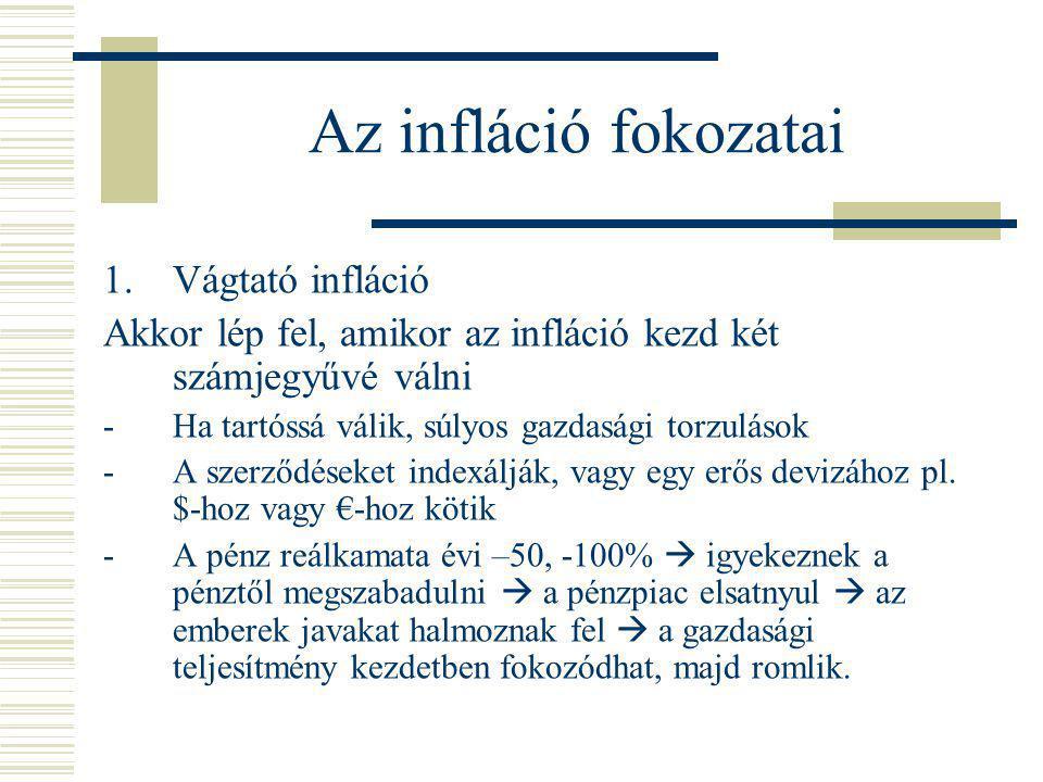 Az infláció fokozatai 1.Vágtató infláció Akkor lép fel, amikor az infláció kezd két számjegyűvé válni -Ha tartóssá válik, súlyos gazdasági torzulások