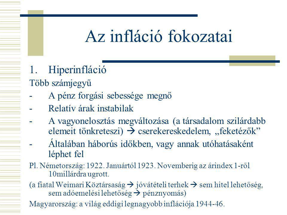 Az infláció fokozatai 1.Hiperinfláció Több számjegyű -A pénz forgási sebessége megnő -Relatív árak instabilak -A vagyonelosztás megváltozása (a társad