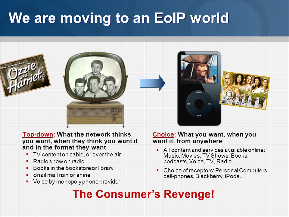 We are moving to an EoIP world Top-down: What the network thinks you want, when they think you want it and in the format they want  TV content on cab