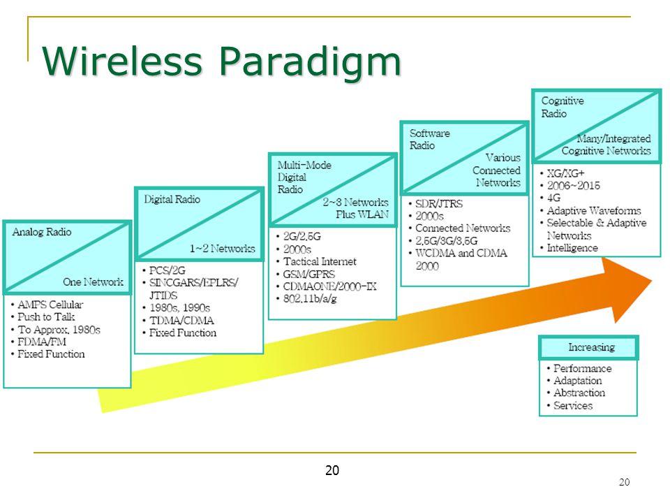 20 Wireless Paradigm 20