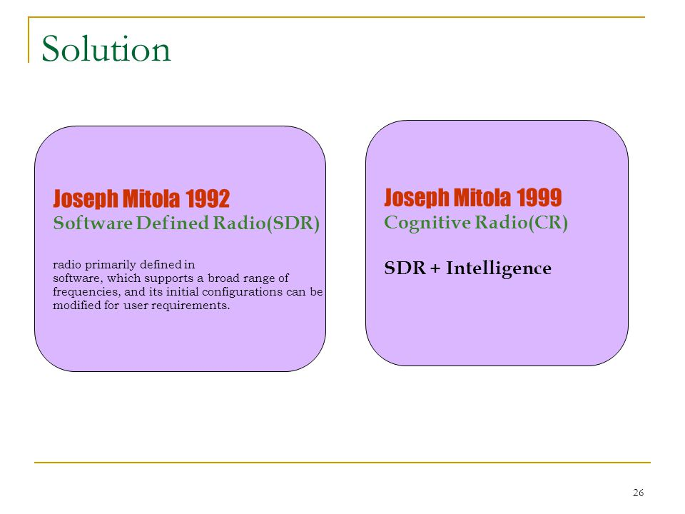 26 Solution Joseph Mitola 1992 Software Defined Radio(SDR) radio primarily defined in software, which supports a broad range of frequencies, and its i
