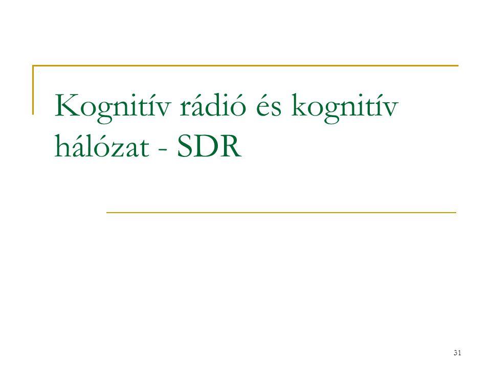31 Kognitív rádió és kognitív hálózat - SDR