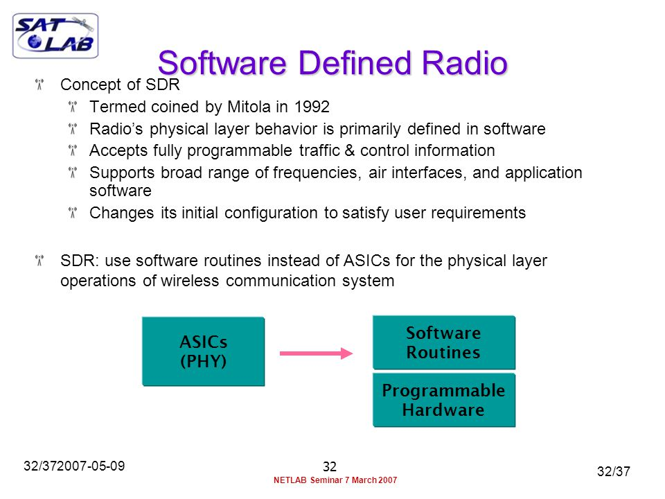 32/37 NETLAB Seminar 7 March 2007 32/37 Software Defined Radio Concept of SDR Termed coined by Mitola in 1992 Radio's physical layer behavior is prima