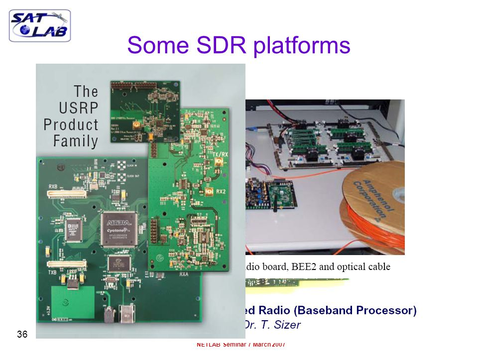 36/37 NETLAB Seminar 7 March 2007 36/37 Some SDR platforms