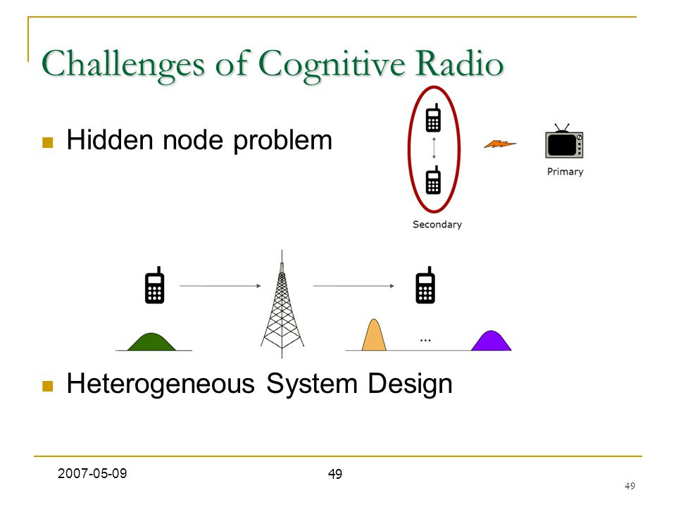49 Challenges of Cognitive Radio Hidden node problem Heterogeneous System Design 2007-05-09 49