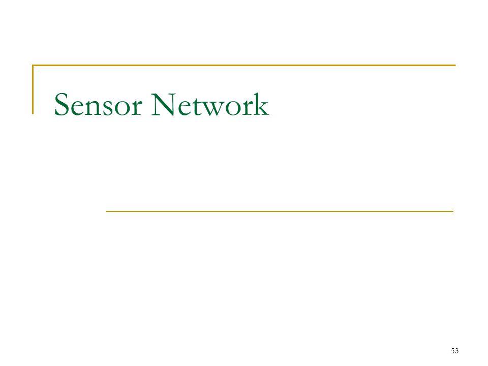 53 Sensor Network
