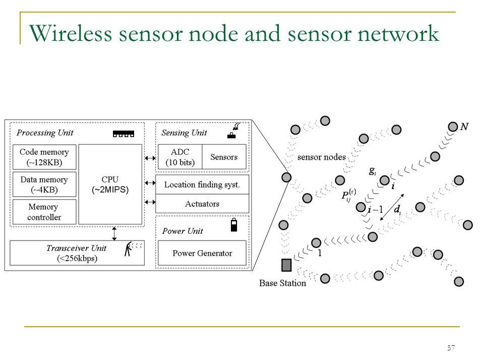 57 Wireless sensor node and sensor network