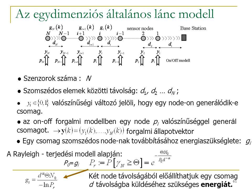 61 Az egydimenziós általános lánc modell ● Szenzorok száma : N ● valószínűségi változó jelöli, hogy egy node-on generálódik-e csomag.