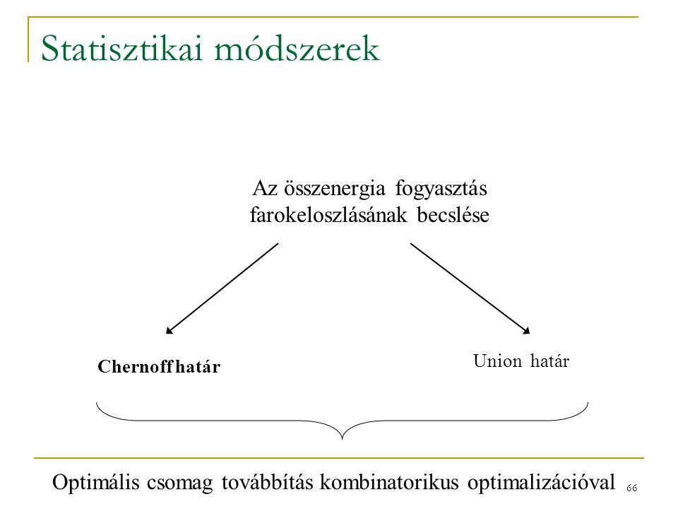 66 Statisztikai módszerek Az összenergia fogyasztás farokeloszlásának becslése Chernoff határ Union határ Optimális csomag továbbítás kombinatorikus optimalizációval