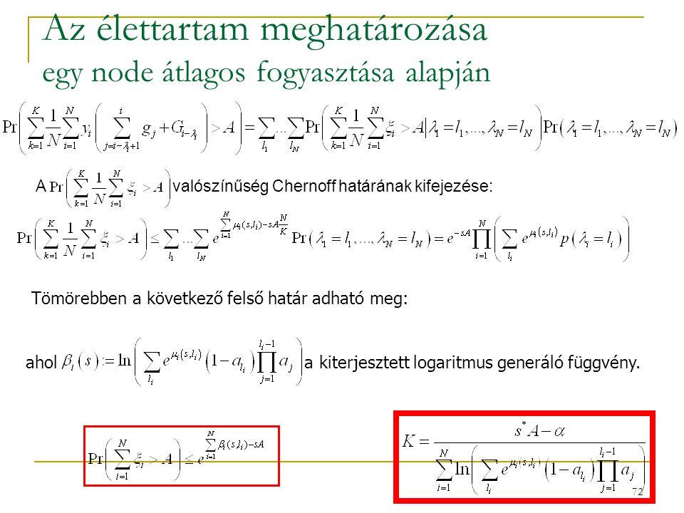 72 Az élettartam meghatározása egy node átlagos fogyasztása alapján A valószínűség Chernoff határának kifejezése: Tömörebben a következő felső határ adható meg: ahol a kiterjesztett logaritmus generáló függvény.