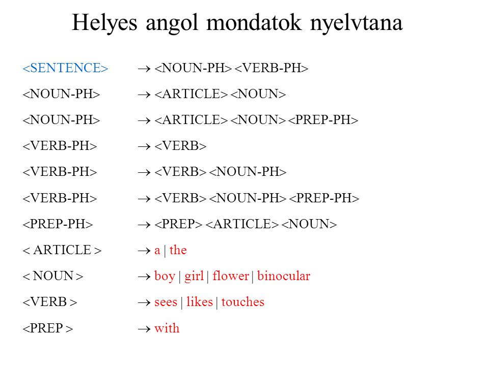Helyes angol mondatok nyelvtana  SENTENCE    NOUN-PH   VERB-PH   NOUN-PH   ARTICLE   NOUN   NOUN-PH   ARTICLE   NOUN   PREP-PH 