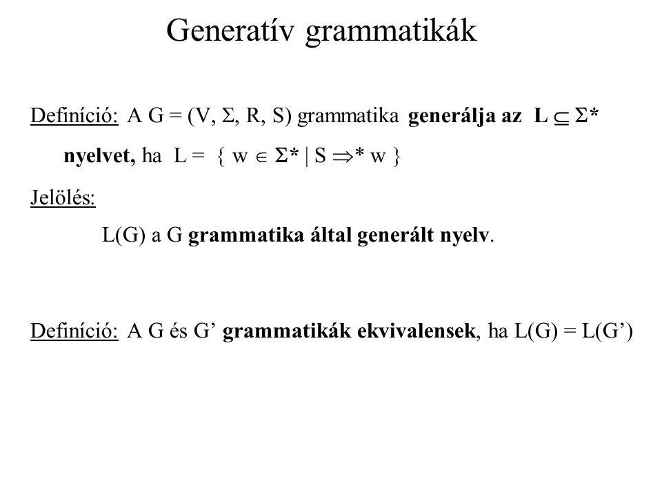 Chomsky-féle nyelvosztályok A nyelvet generáló grammatika szabályaira tett megkötések alapján: 3-as nyelvosztály:reguláris (R) A  a, A  aB alakú szabályok 2-es nyelvosztály: környezetfüggetlen (CF) A   alakú szabályok 1-es nyelvosztály (k:környezetfüggő (CS)  A      alakú szabályok    alakú szabályok ahol  nem csökkenő megj: ezek ekvivalensek.