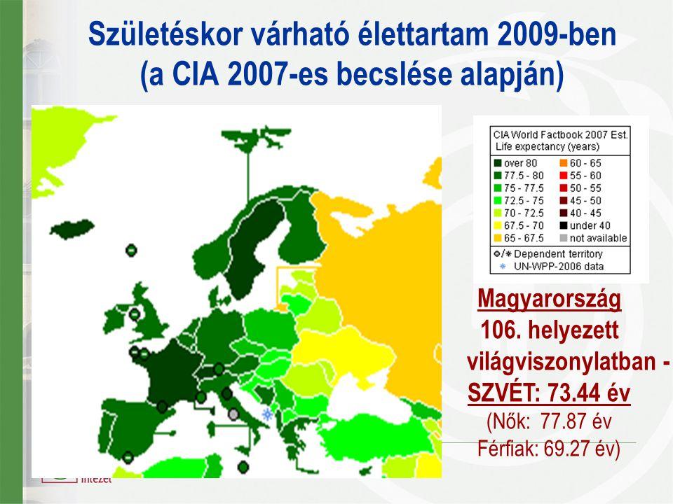 Születéskor várható élettartam 2009-ben (a CIA 2007-es becslése alapján).