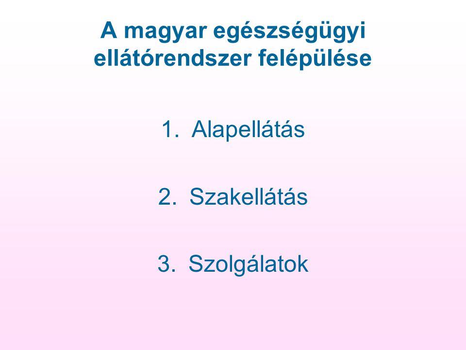 A magyar egészségügyi ellátórendszer felépülése 1.Alapellátás 2.Szakellátás 3.Szolgálatok