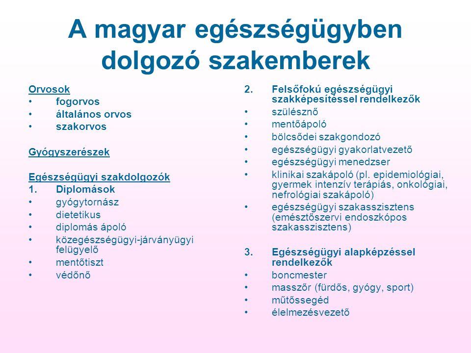 A magyar egészségügyben dolgozó szakemberek Orvosok fogorvos általános orvos szakorvos Gyógyszerészek Egészségügyi szakdolgozók 1.Diplomások gyógytornász dietetikus diplomás ápoló közegészségügyi-járványügyi felügyelő mentőtiszt védőnő 2.Felsőfokú egészségügyi szakképesítéssel rendelkezők szülésznő mentőápoló bölcsődei szakgondozó egészségügyi gyakorlatvezető egészségügyi menedzser klinikai szakápoló (pl.