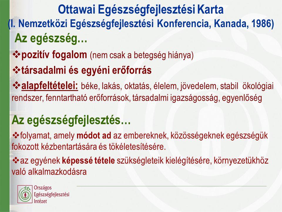 Ottawai Egészségfejlesztési Karta (I.