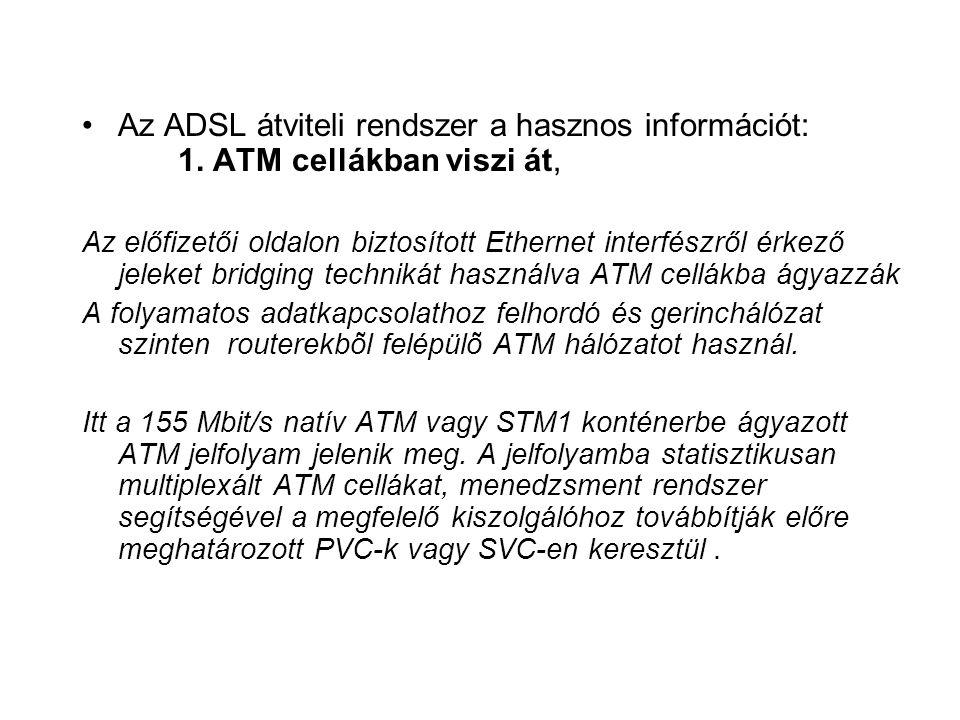 Az ADSL átviteli rendszer a hasznos információt: 1. ATM cellákban viszi át, Az előfizetői oldalon biztosított Ethernet interfészről érkező jeleket bri