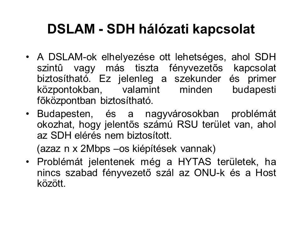 DSLAM - SDH hálózati kapcsolat A DSLAM-ok elhelyezése ott lehetséges, ahol SDH szintû vagy más tiszta fényvezetõs kapcsolat biztosítható. Ez jelenleg