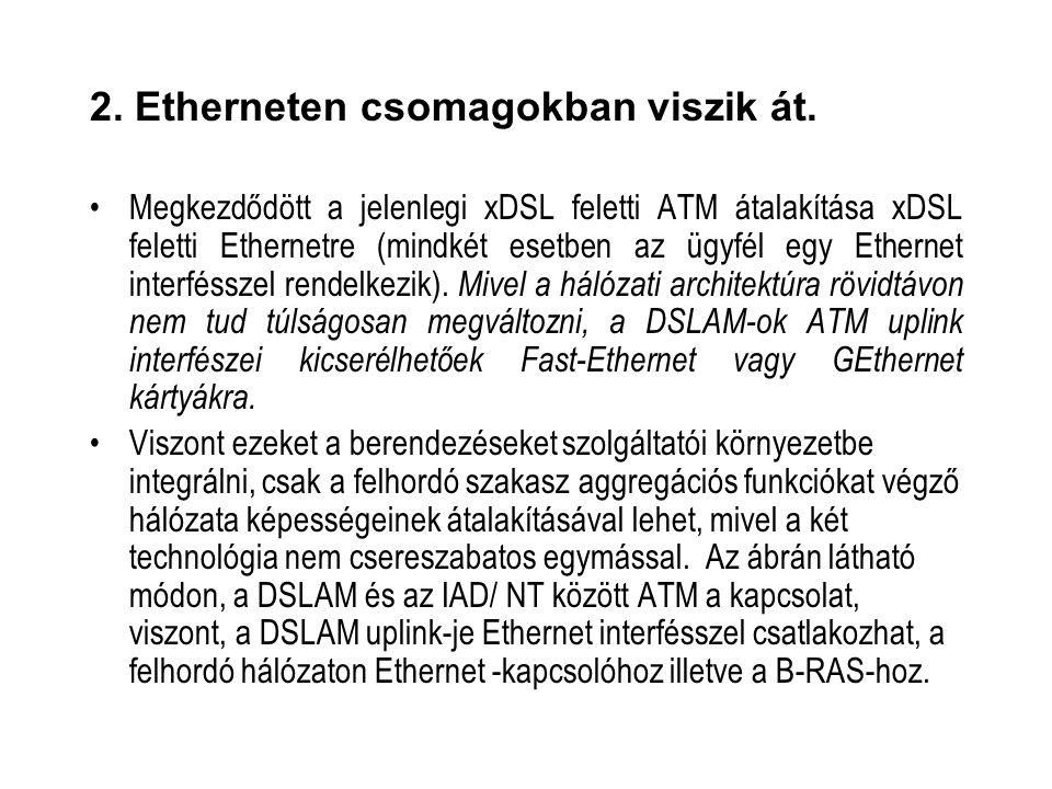 Megkezdődött a jelenlegi xDSL feletti ATM átalakítása xDSL feletti Ethernetre (mindkét esetben az ügyfél egy Ethernet interfésszel rendelkezik).