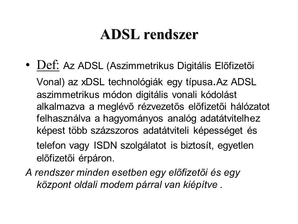ADSL rendszer Def: Az ADSL (Aszimmetrikus Digitális Elõfizetõi Vonal) az xDSL technológiák egy típusa. Az ADSL aszimmetrikus módon digitális vonali kó