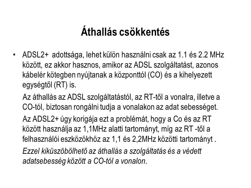 Áthallás csökkentés ADSL2+ adottsága, lehet külön használni csak az 1.1 és 2.2 MHz között, ez akkor hasznos, amikor az ADSL szolgáltatást, azonos kábelér kötegben nyújtanak a központtól (CO) és a kihelyezett egységtől (RT) is.