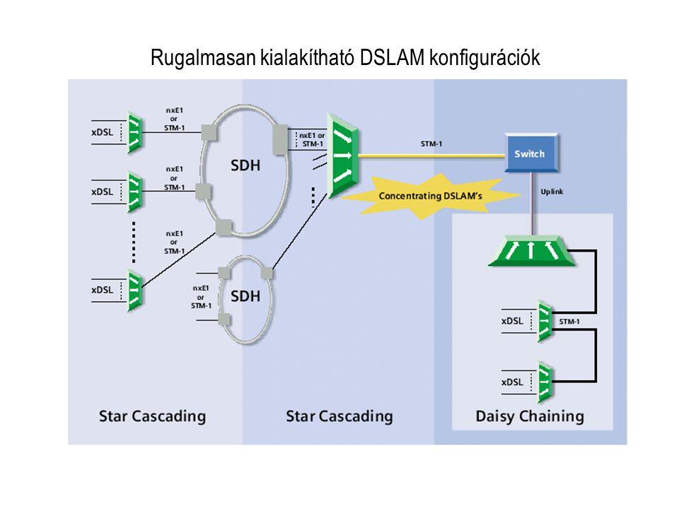 Rugalmasan kialakítható DSLAM konfigurációk