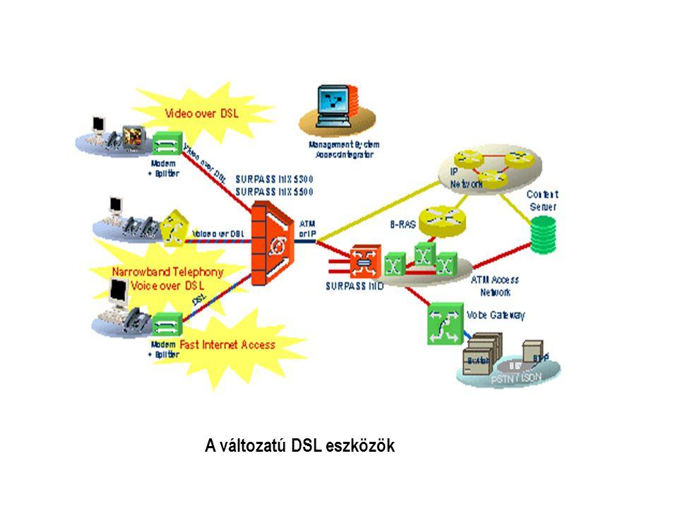 A változatú DSL eszközök