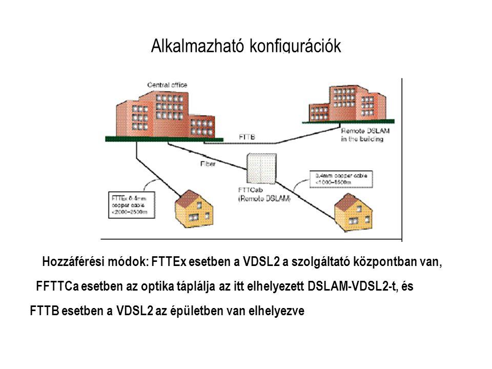 Alkalmazható konfigurációk Hozzáférési módok: FTTEx esetben a VDSL2 a szolgáltató központban van, FFTTCa esetben az optika táplálja az itt elhelyezett DSLAM-VDSL2-t, és FTTB esetben a VDSL2 az épületben van elhelyezve
