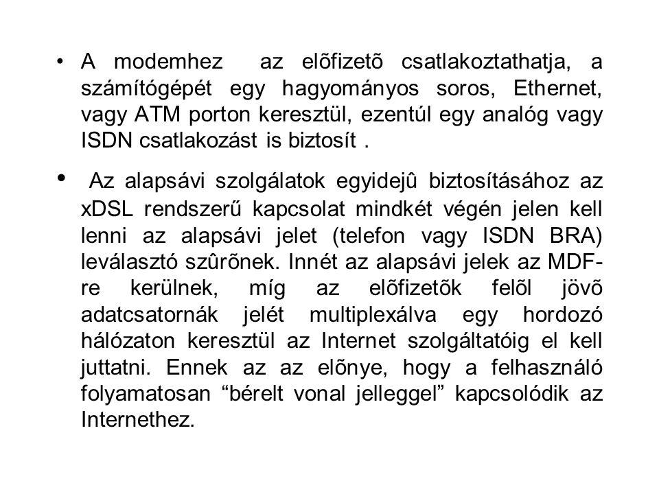 A modemhez az elõfizetõ csatlakoztathatja, a számítógépét egy hagyományos soros, Ethernet, vagy ATM porton keresztül, ezentúl egy analóg vagy ISDN csatlakozást is biztosít.