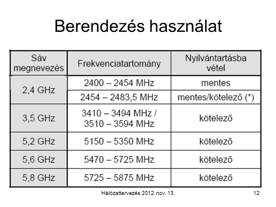 Hálózattervezés 2012. nov. 13.12 Berendezés használat