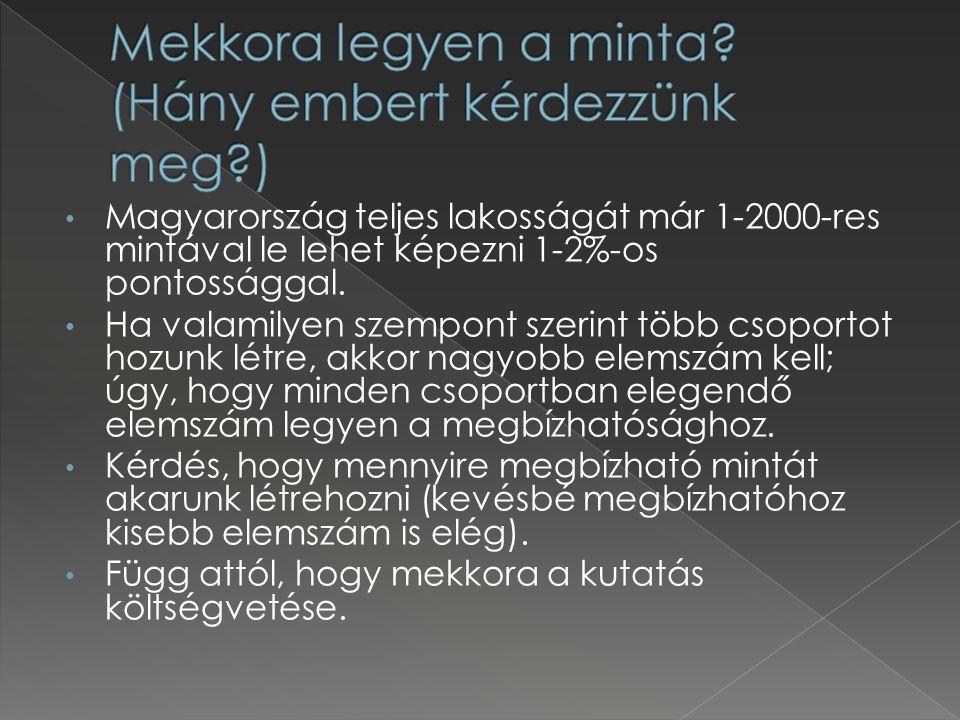 Magyarország teljes lakosságát már 1-2000-res mintával le lehet képezni 1-2%-os pontossággal. Ha valamilyen szempont szerint több csoportot hozunk lét