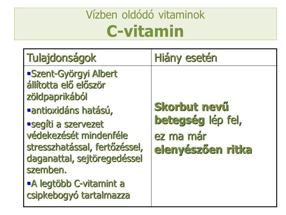 Vízben oldódó vitaminok C-vitamin Tulajdonságok Hiány esetén  Szent-Györgyi Albert állította elő először zöldpaprikából  antioxidáns hatású,  segít
