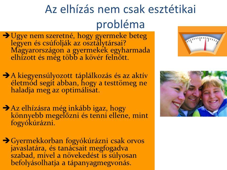 Az elhízás nem csak esztétikai probléma  Ugye nem szeretné, hogy gyermeke beteg legyen és csúfolják az osztálytársai? Magyarországon a gyermekek egyh