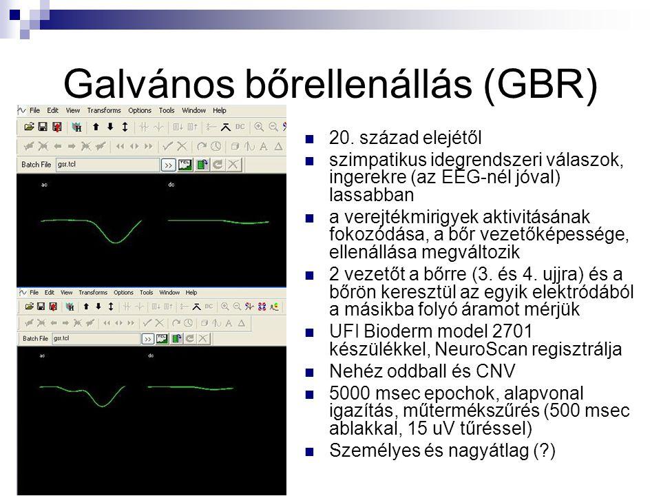 Galvános bőrellenállás (GBR) 20. század elejétől szimpatikus idegrendszeri válaszok, ingerekre (az EEG-nél jóval) lassabban a verejtékmirigyek aktivit