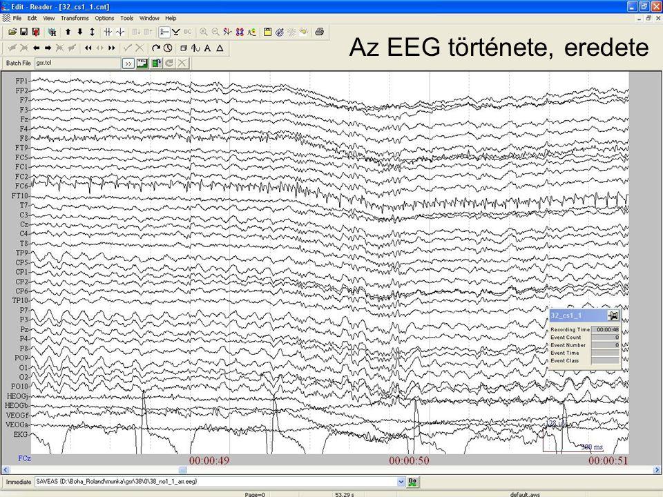 Az EEG története, eredete