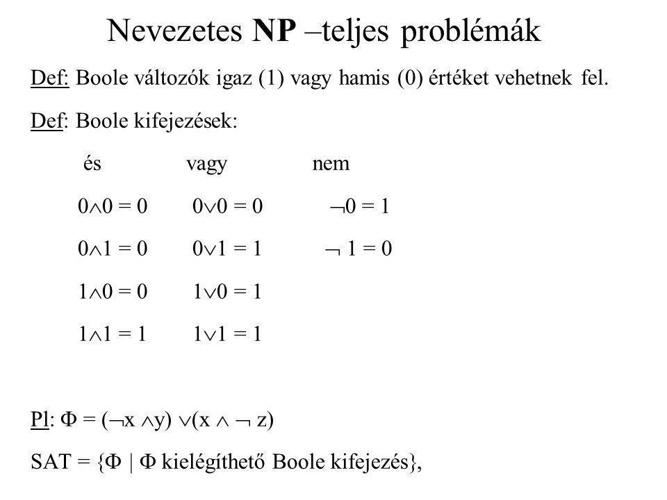 Nevezetes NP –teljes problémák Def: Boole változók igaz (1) vagy hamis (0) értéket vehetnek fel. Def: Boole kifejezések: és vagy nem 0  0 = 0 0  0 =