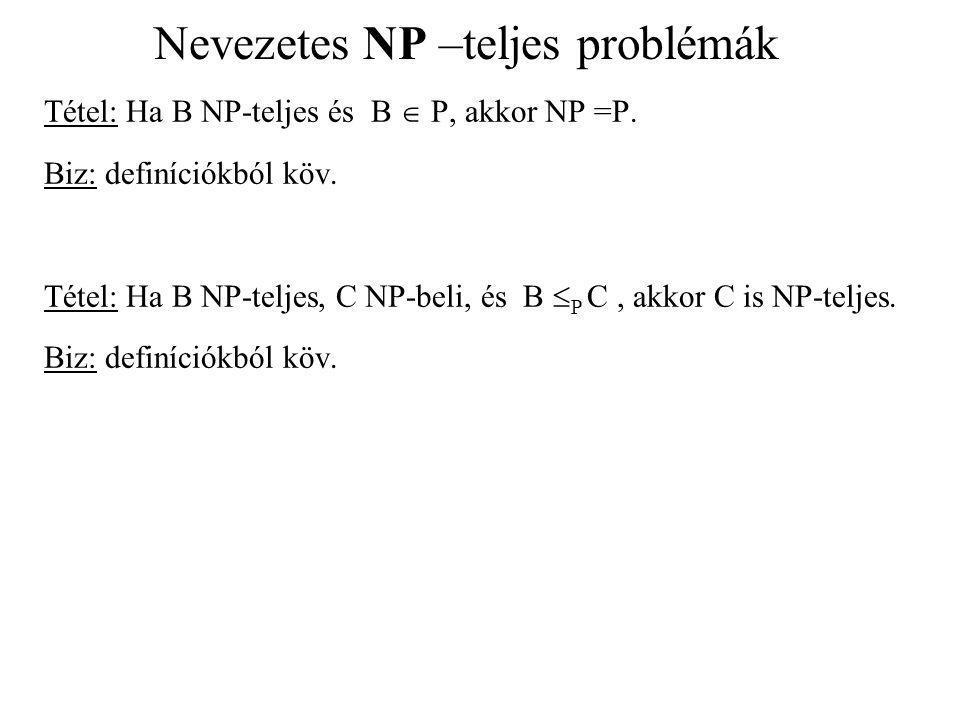Nevezetes NP –teljes problémák Tétel: Ha B NP-teljes és B  P, akkor NP =P. Biz: definíciókból köv. Tétel: Ha B NP-teljes, C NP-beli, és B  P C, akko