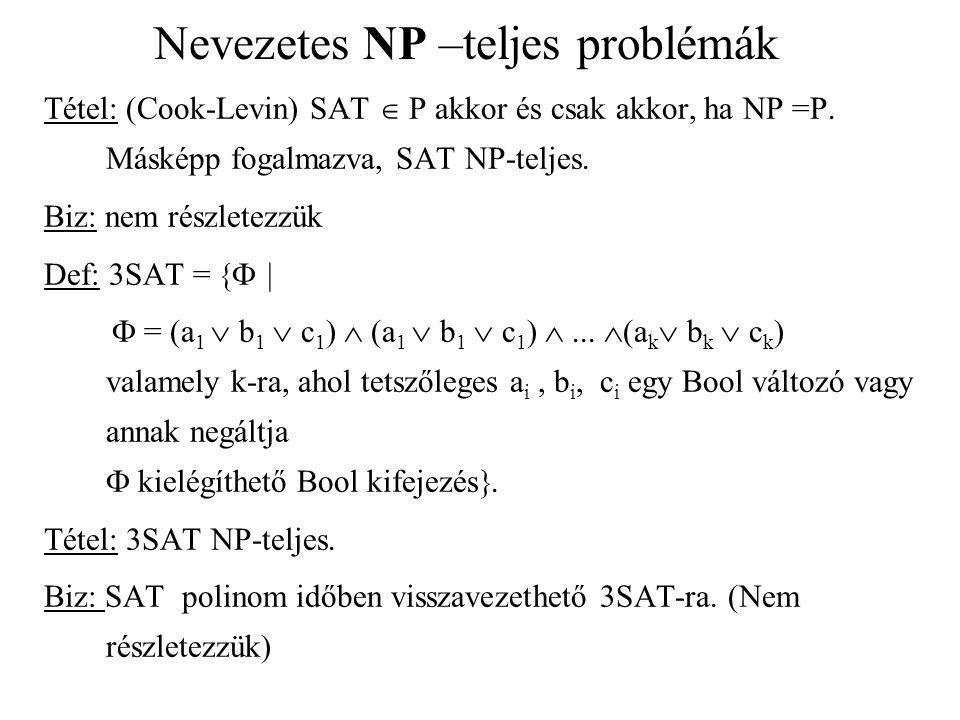 Nevezetes NP –teljes problémák Tétel: (Cook-Levin) SAT  P akkor és csak akkor, ha NP =P. Másképp fogalmazva, SAT NP-teljes. Biz: nem részletezzük Def