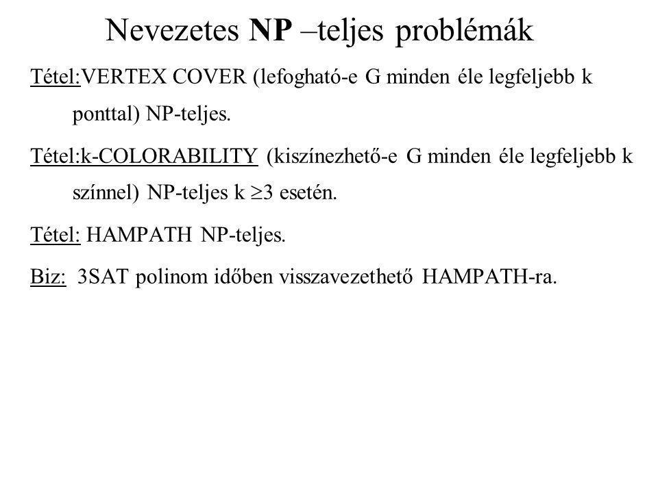 Nevezetes NP –teljes problémák Tétel:VERTEX COVER (lefogható-e G minden éle legfeljebb k ponttal) NP-teljes. Tétel:k-COLORABILITY (kiszínezhető-e G mi