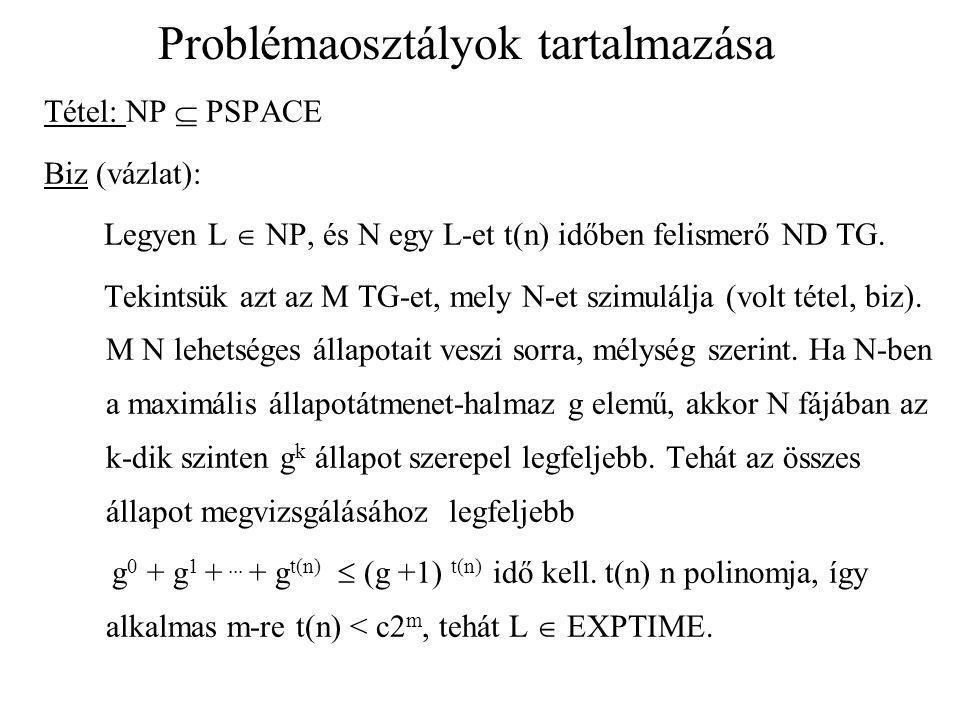 Problémaosztályok tartalmazása Tétel: NP  PSPACE Biz (vázlat): Legyen L  NP, és N egy L-et t(n) időben felismerő ND TG.
